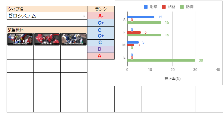 f:id:nosuke0213:20200415024148p:plain