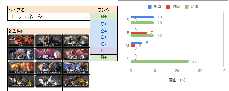 f:id:nosuke0213:20200601044430p:plain:w500