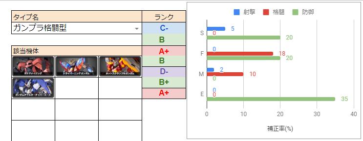 f:id:nosuke0213:20200714043841p:plain
