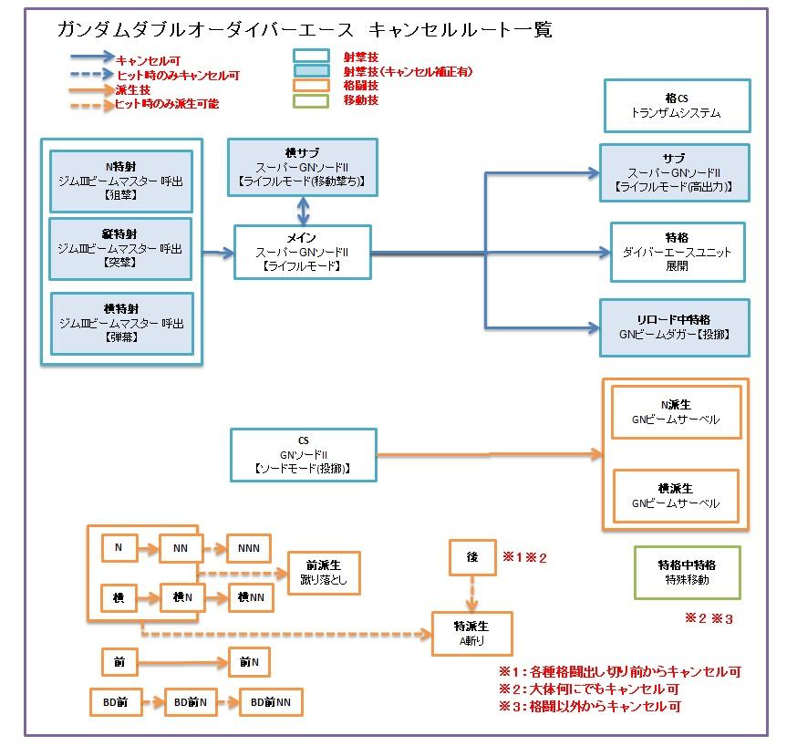 f:id:nosuke0213:20200718213128j:plain