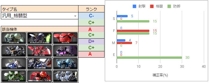 f:id:nosuke0213:20200810012518p:plain