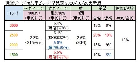f:id:nosuke0213:20200826032837j:plain
