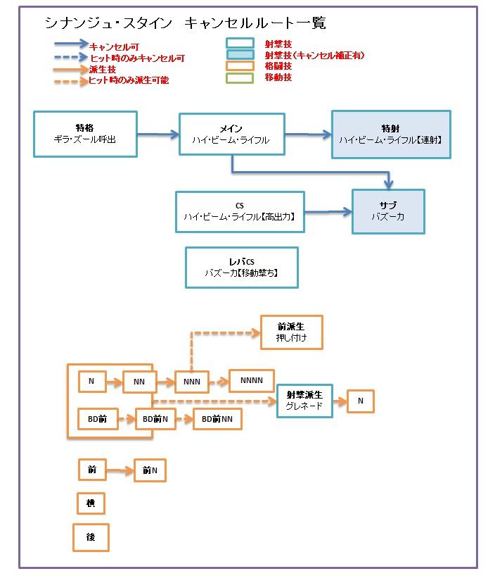 f:id:nosuke0213:20200906233117j:plain