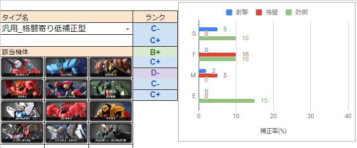 f:id:nosuke0213:20200907014056p:plain