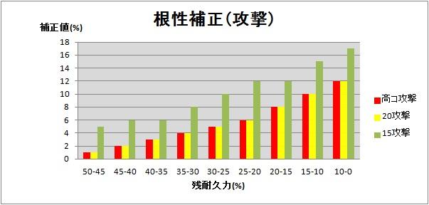 f:id:nosuke0213:20201002182359j:plain