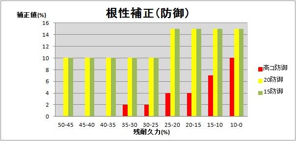f:id:nosuke0213:20201002182404j:plain