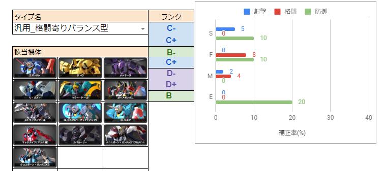 f:id:nosuke0213:20201127034344p:plain