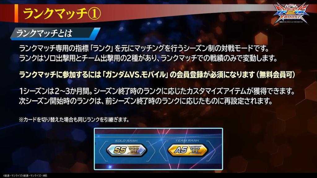 f:id:nosuke0213:20210212233630p:plain:w400