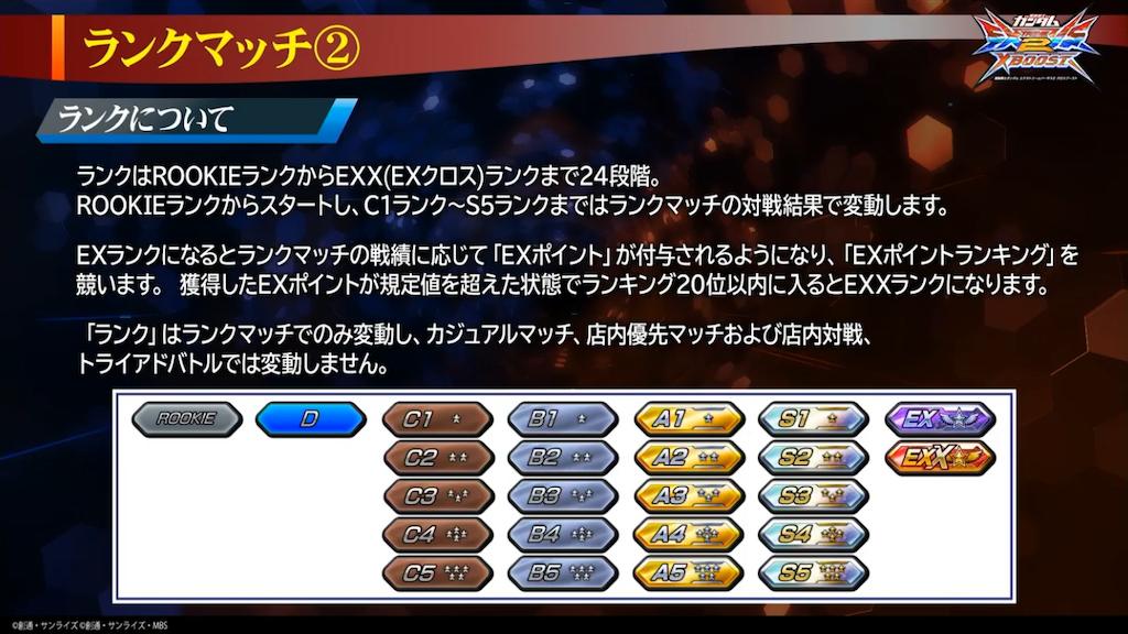 f:id:nosuke0213:20210212233636p:plain:w400