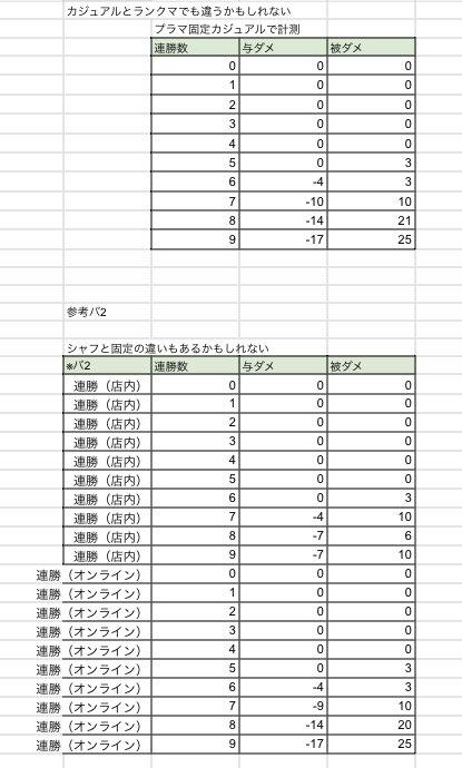 f:id:nosuke0213:20210312050020j:plain:w400