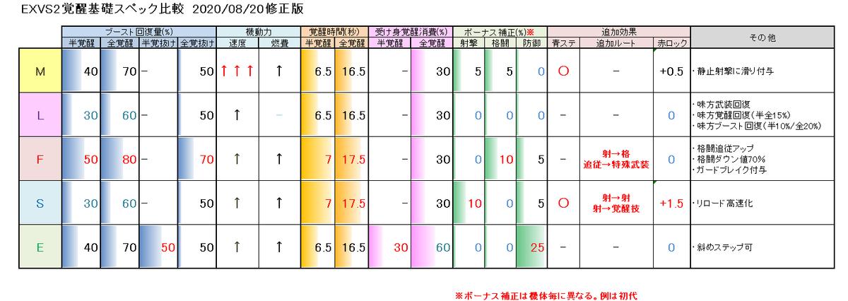f:id:nosuke0213:20210314013356p:plain