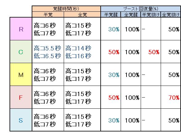 f:id:nosuke0213:20210315033116p:plain
