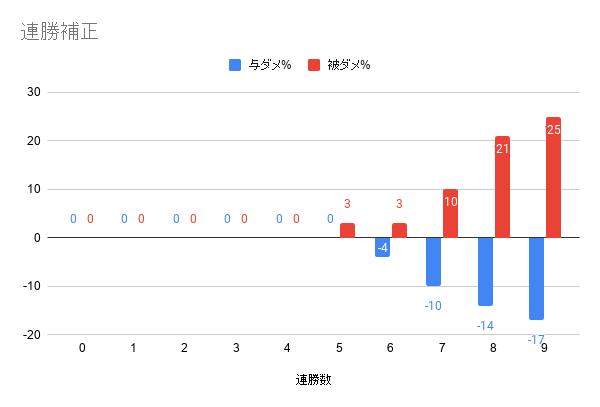 f:id:nosuke0213:20210317042743p:plain