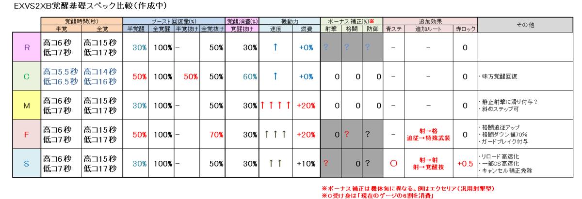 f:id:nosuke0213:20210318094755p:plain