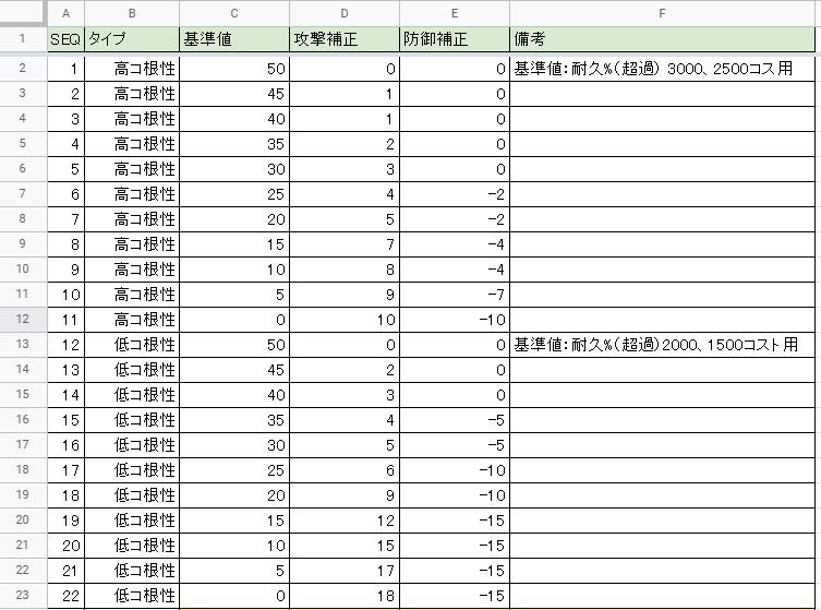 f:id:nosuke0213:20210412032921p:plain