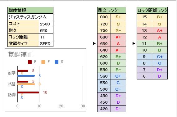 f:id:nosuke0213:20210427035144p:plain