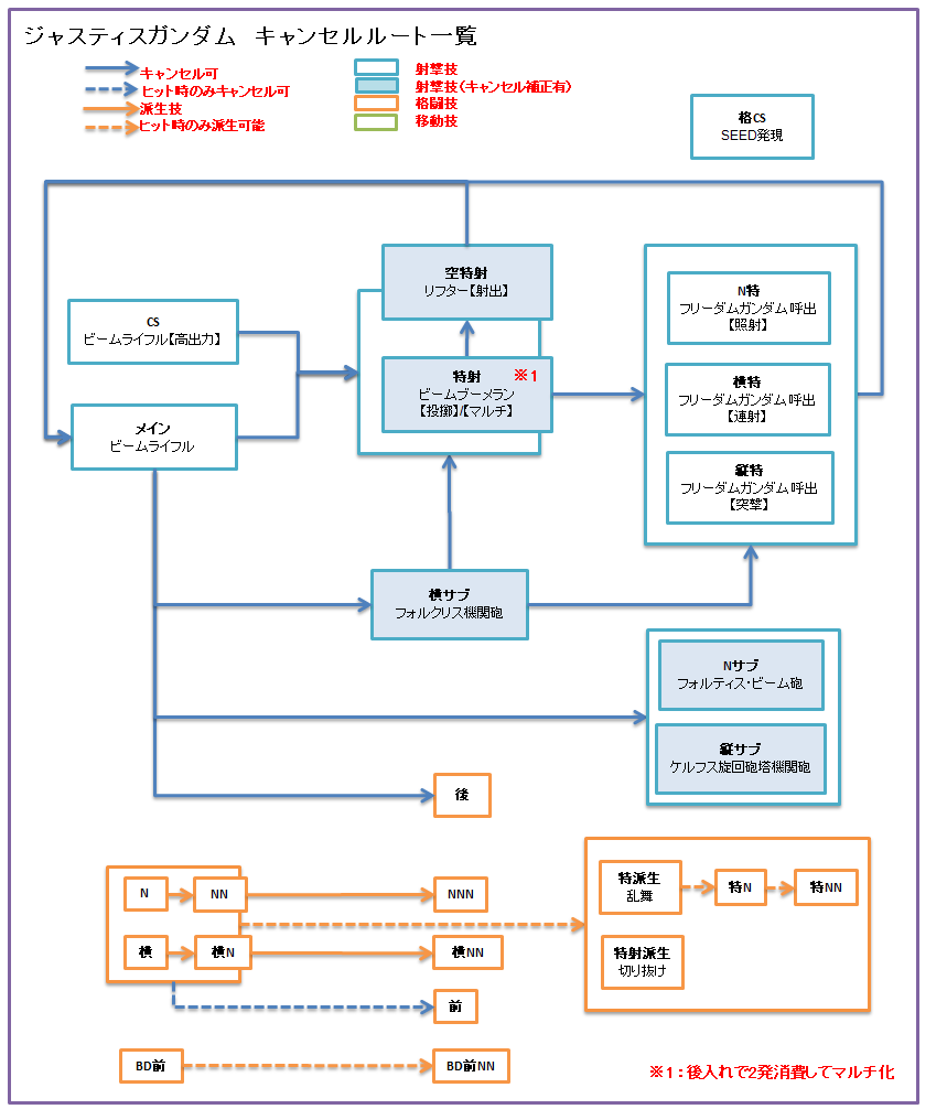 f:id:nosuke0213:20210502061312p:plain