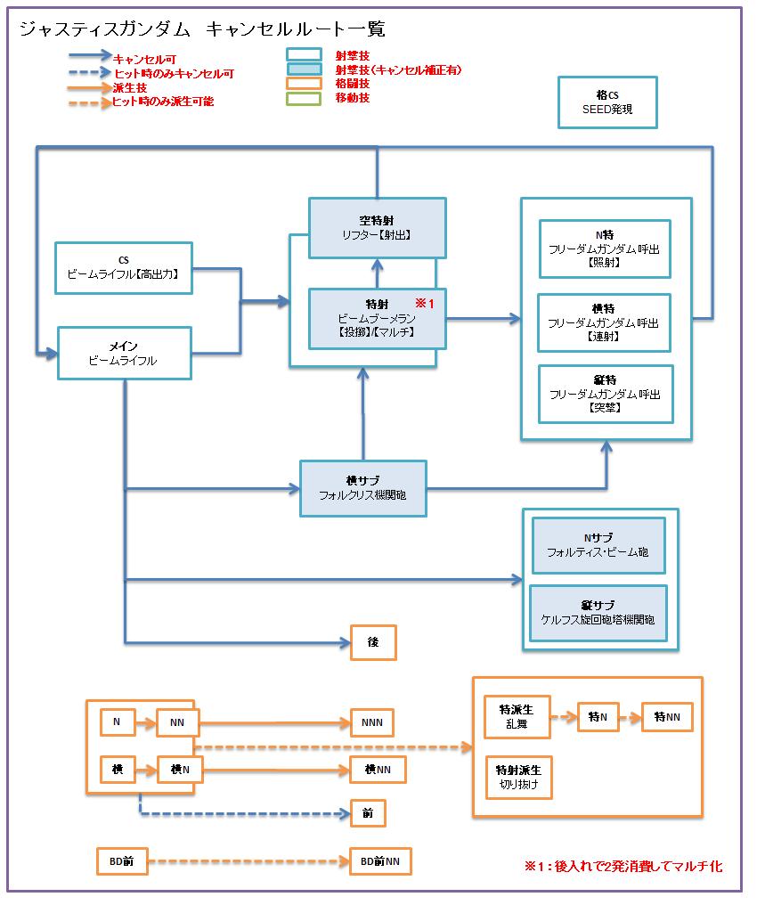 f:id:nosuke0213:20210502153118p:plain