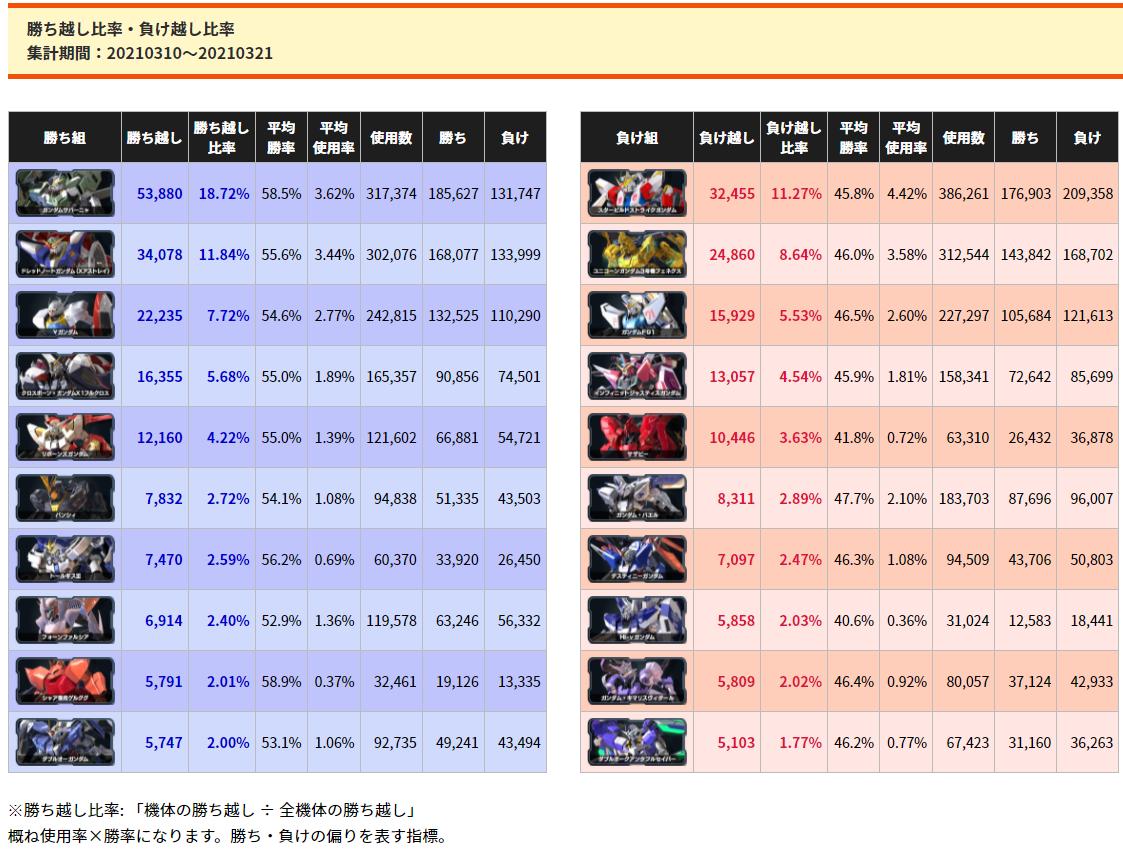 f:id:nosuke0213:20210506020705p:plain