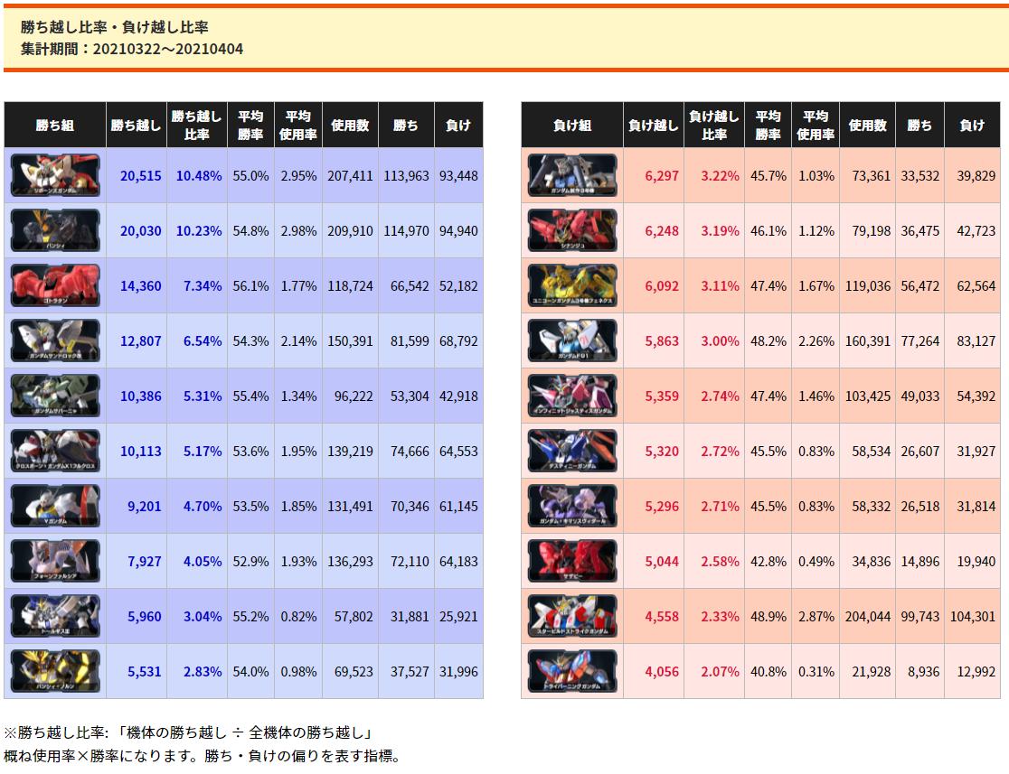 f:id:nosuke0213:20210506022809p:plain