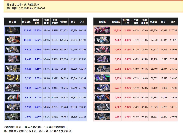 f:id:nosuke0213:20210506024252p:plain
