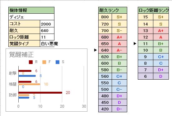 f:id:nosuke0213:20210630044216p:plain