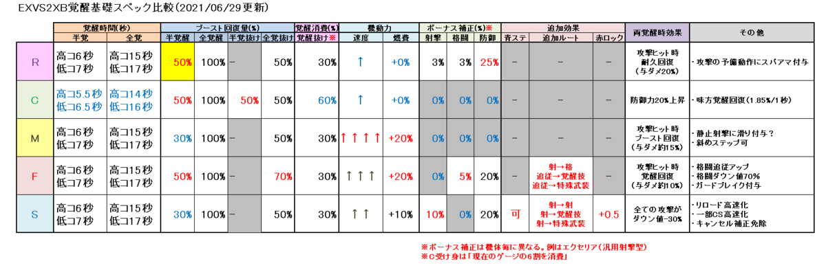 f:id:nosuke0213:20210707033839p:plain