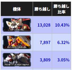 f:id:nosuke0213:20210716023855p:plain
