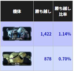 f:id:nosuke0213:20210716043658p:plain