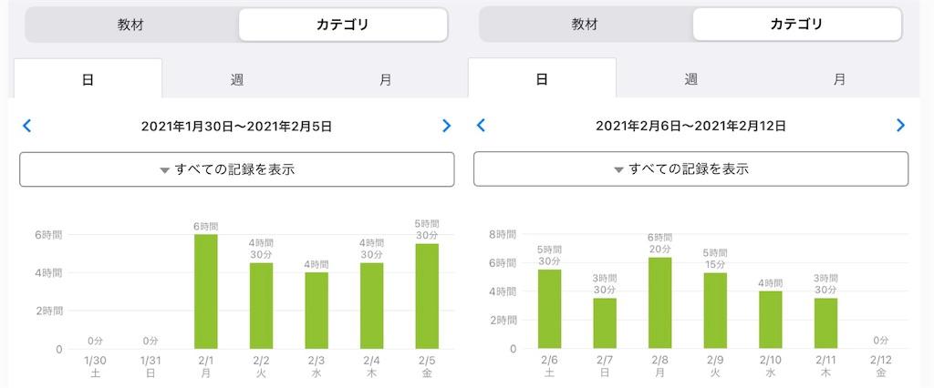 f:id:nosuko:20210612015048j:image