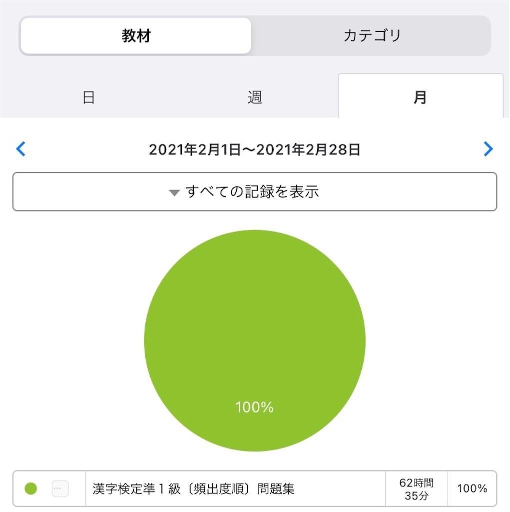 f:id:nosuko:20210612015124j:image