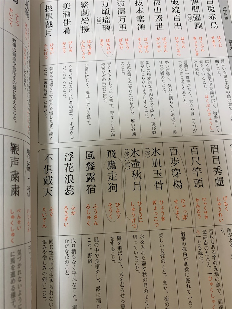 f:id:nosuko:20210612020820j:image