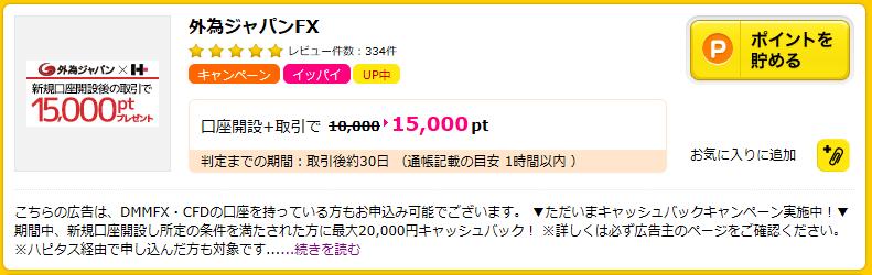 外為ジャパン FXの広告ページ