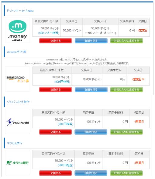PONEYのポイントは現金やアマゾンギフトに交換できる