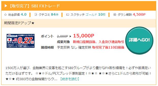 SBI FXトレードで15,000ポイント