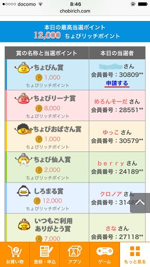 「今日のちょびリッチ」で当選!!