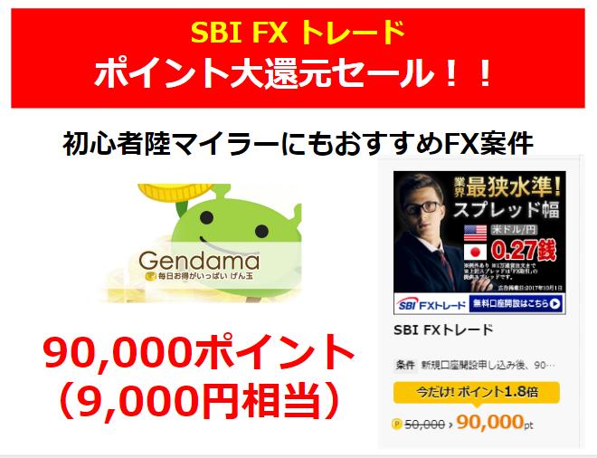 初心者陸マイラーにもおすすめ!げん玉「SBI FX トレード」で90,000ポイントFX案件に挑戦しよう!!