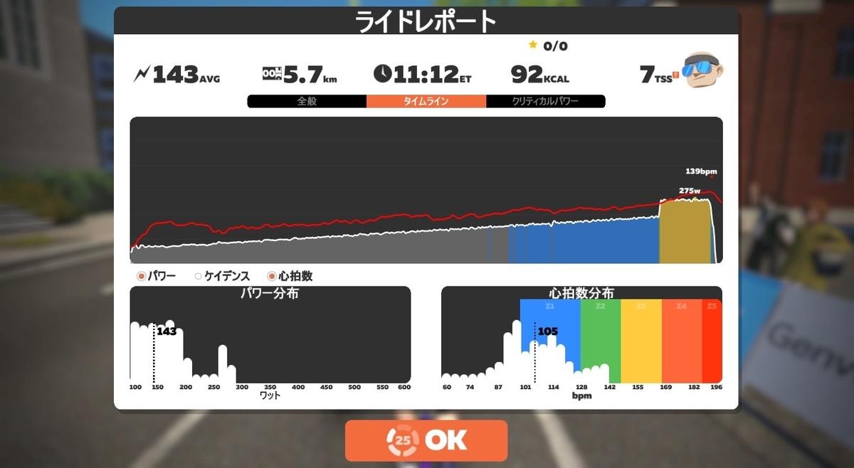 f:id:not_mechanic_yu:20200720165951j:plain