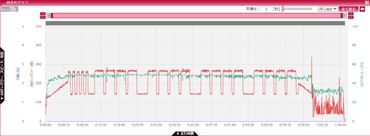 f:id:not_mechanic_yu:20201221101609p:plain