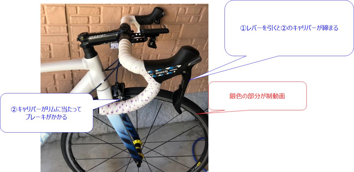 f:id:not_mechanic_yu:20210310121158p:plain
