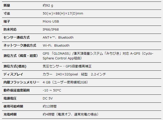 f:id:not_mechanic_yu:20210323133015p:plain