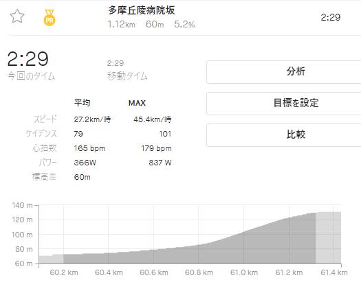 f:id:not_mechanic_yu:20210414104203p:plain