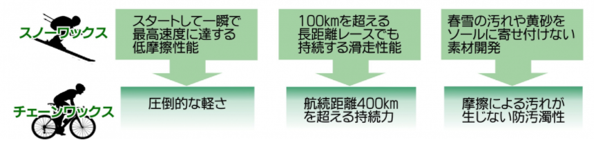 f:id:not_mechanic_yu:20210507181506p:plain