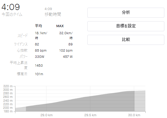 f:id:not_mechanic_yu:20210629115600p:plain