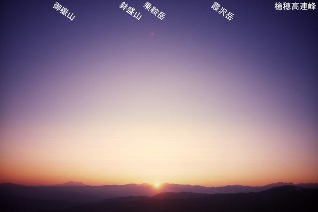 f:id:notahiro:20180309091655j:plain