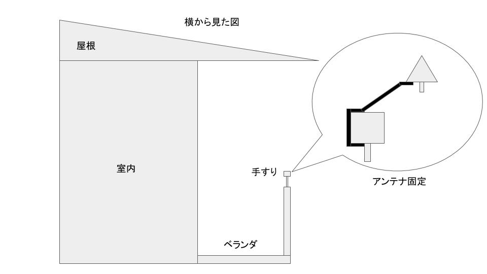 f:id:notchi590:20190505024039p:plain