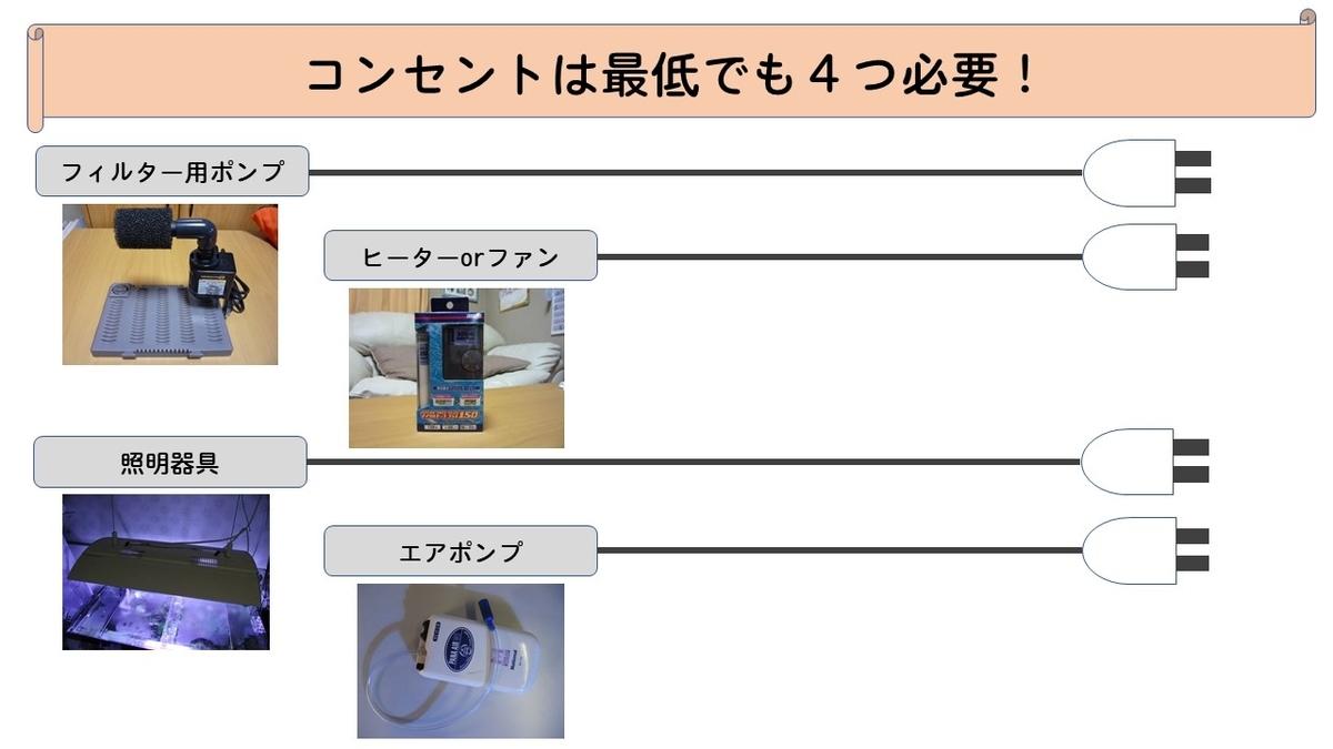 f:id:notcho:20210107101522j:plain