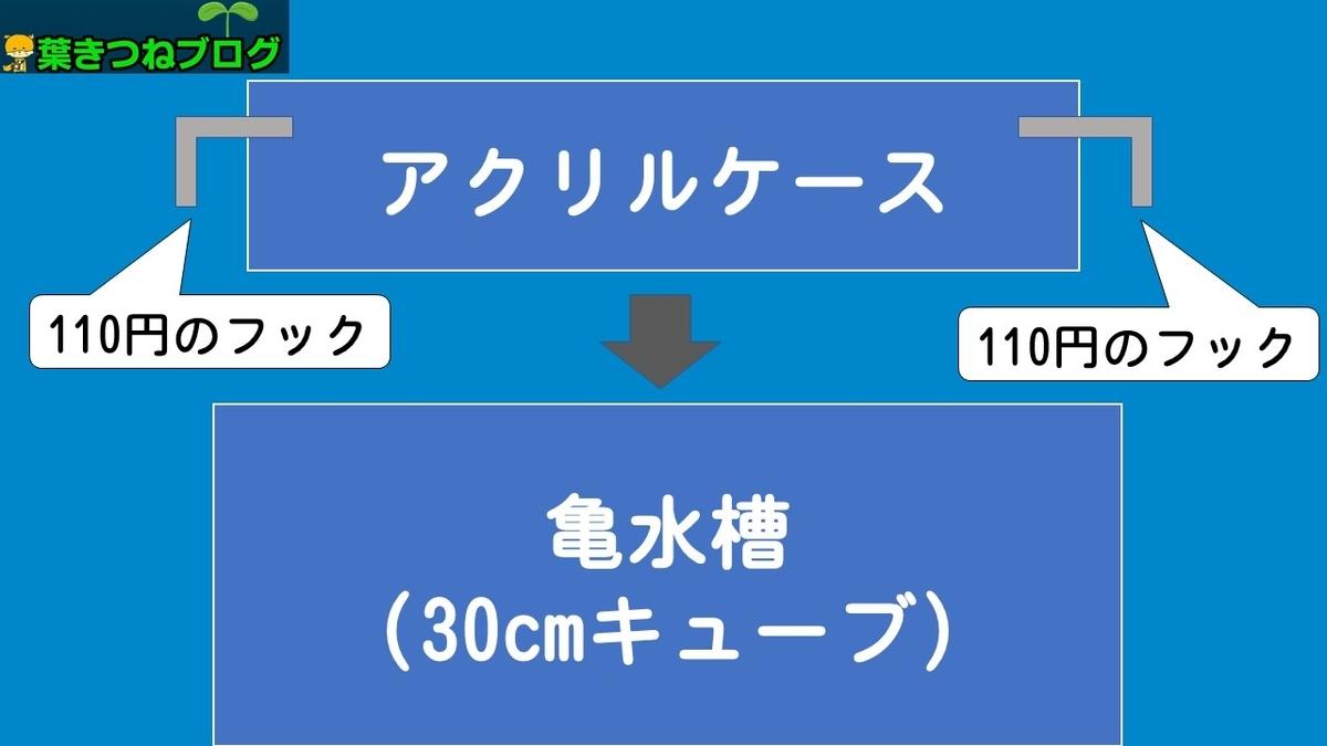 f:id:notcho:20210325114816j:plain