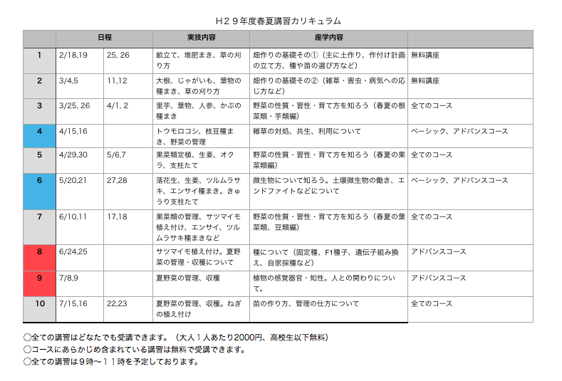f:id:notefarm-kagoshima:20170117164619p:plain