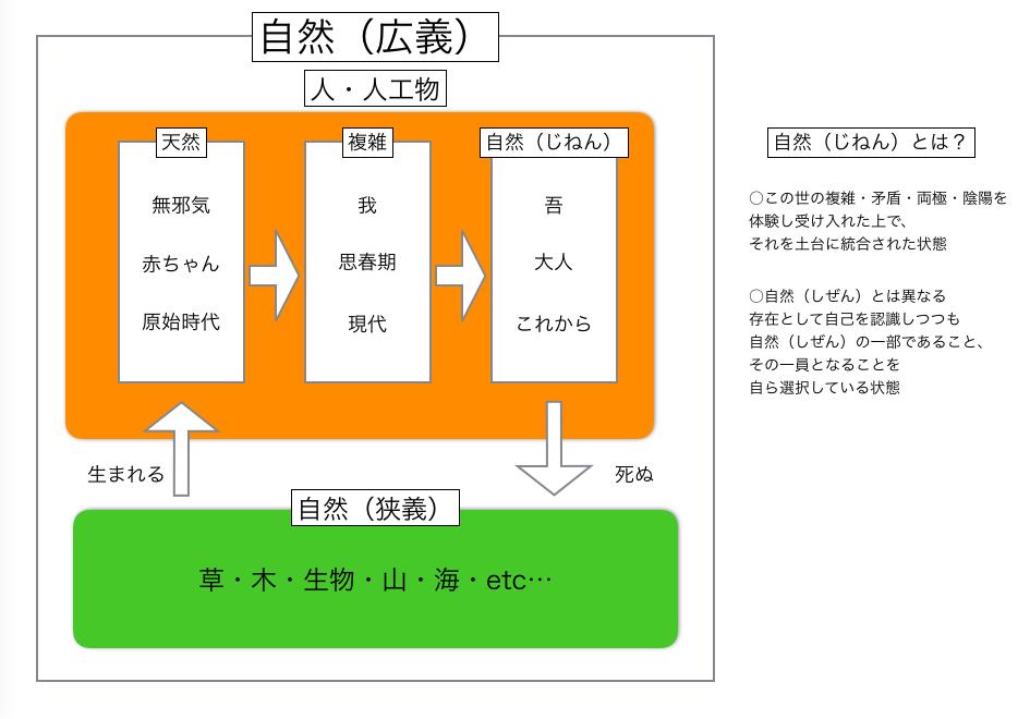 f:id:notefarm-kagoshima:20170522155103p:plain